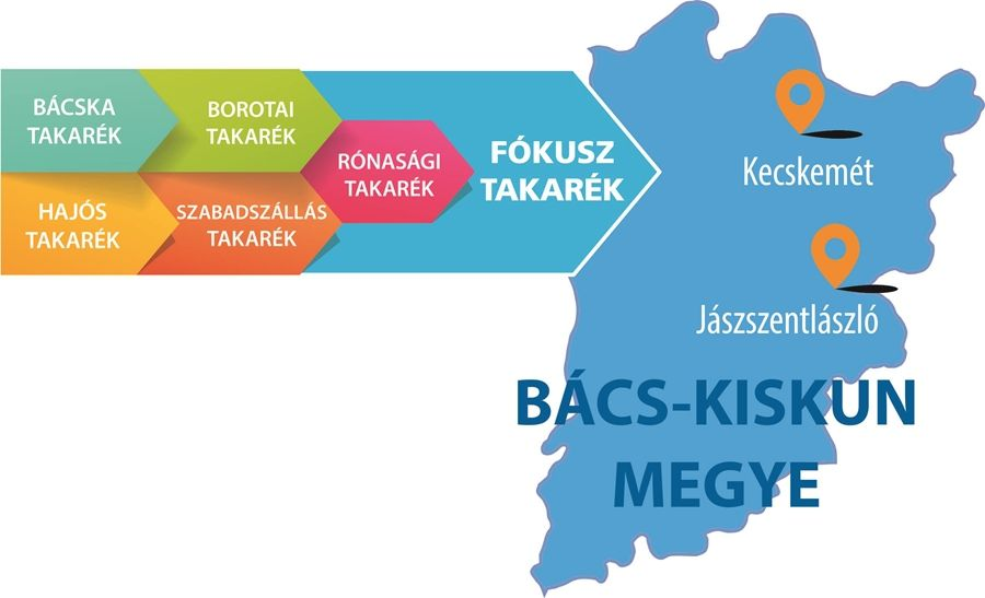 Fókusz Takarék - Egyesítették erőiket a Bács-Kiskun megyei Takarékok